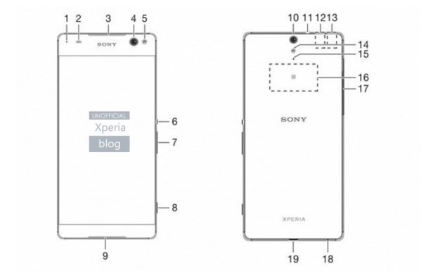 Sony Xperia C5 Coming Out Early