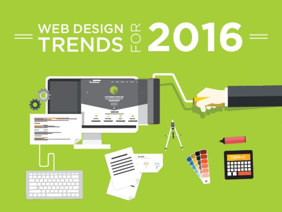 The Most Common Web Design Trends Found In Almost Every Startup Today