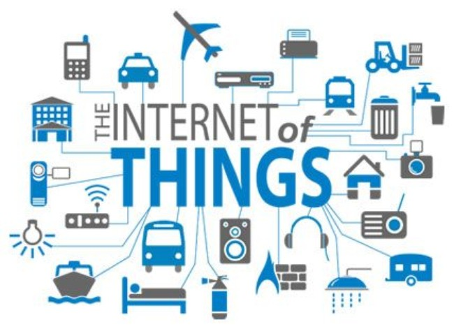 IOT Reporting To Figure Out The Potential Of This Technology In Future!