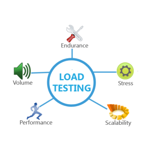 Why Is Load Testing So Crucial For The Complex Retail Websites?