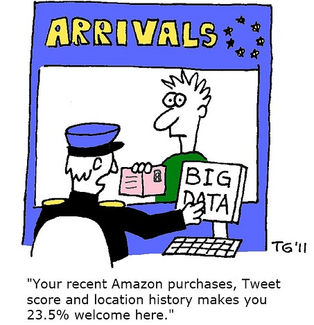 Big Data Collection And Privacy Issues