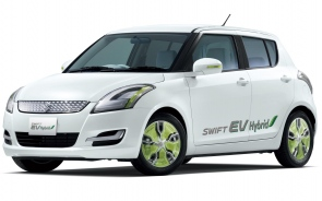 Maruti Suzuki Cars – The Eco Friendly Cars For India