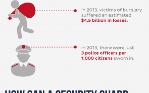 Are You Investing Enough Money In Security?
