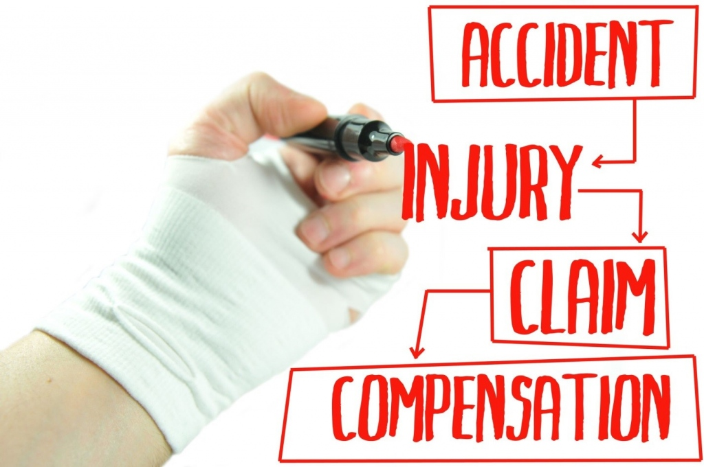 Navigating Personal Injury Law: Claiming Compensation