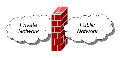 Tips To Use Windows Firewall In Safe Mode