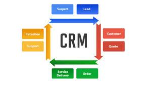 Why More Small Businesses Are Relying Upon Robust CRM Systems