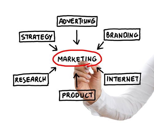 Excellent Reasons Why You Should Consider Outsourcing Your Marketing