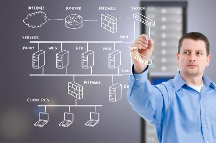 Benefits Of Business IT Support