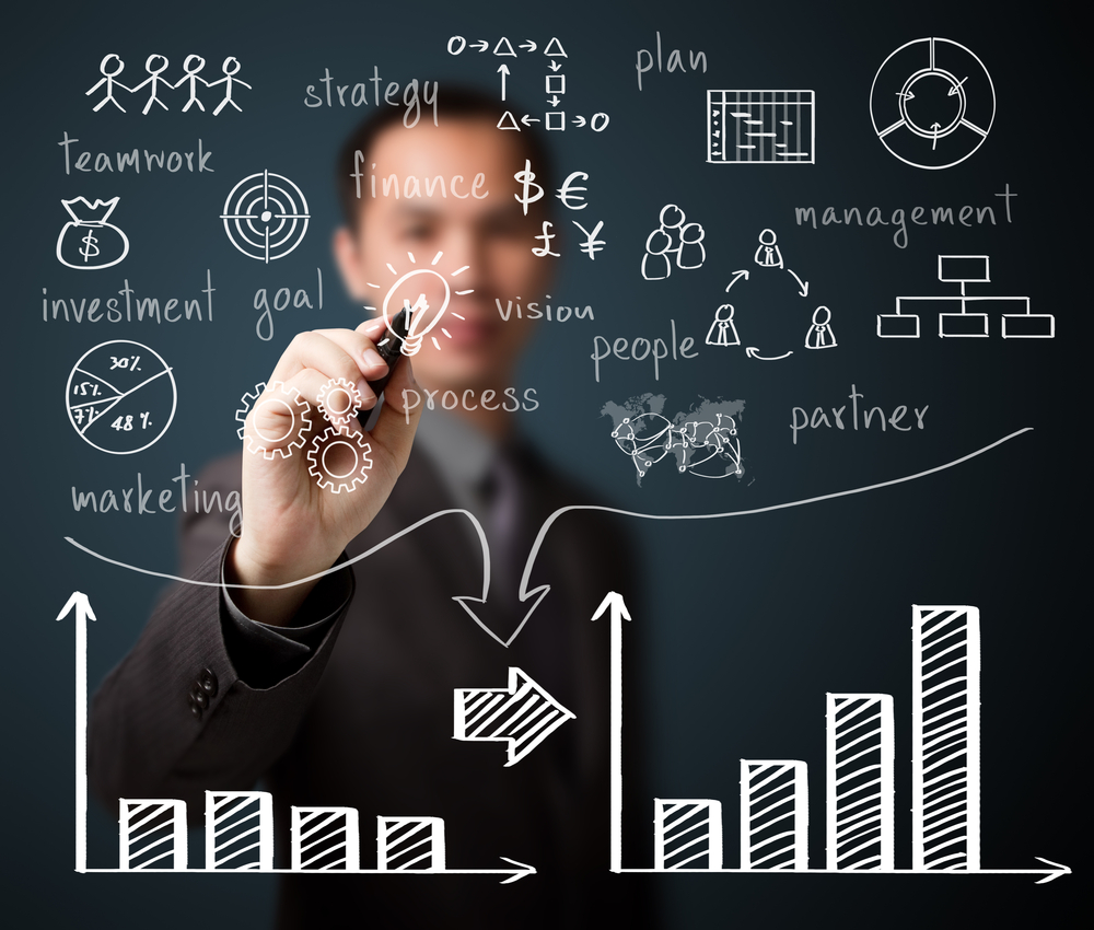 Are Financial Models Redundant For A Business?