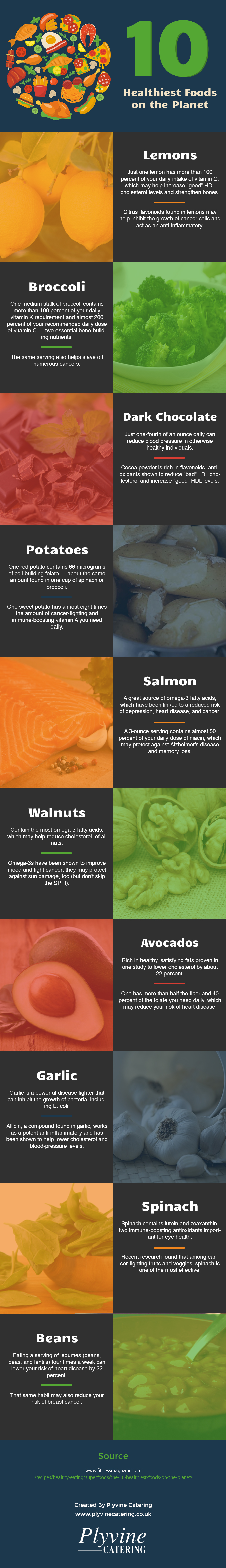The 10 Healthiest Foods on the Planet