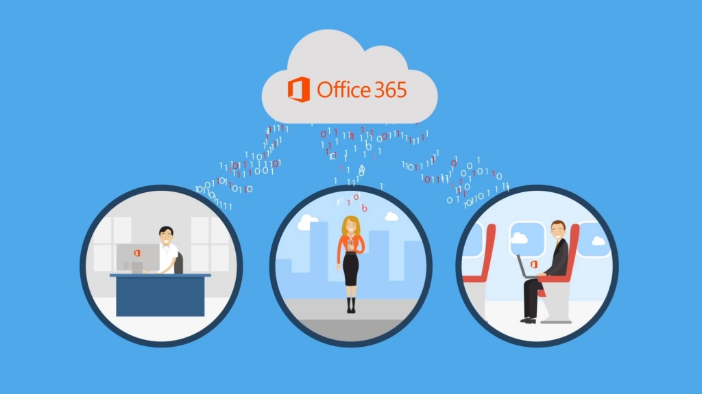 Surveys Made Easy With The Perfect Tools In Office 365
