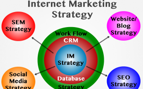 Essential Methods To Implement Internet Marketing Strategy