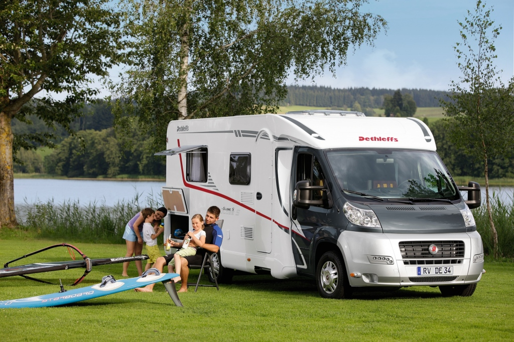 Budgeting Your Campervan Holiday