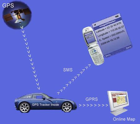 Why Does Your Business Need A Vehicle Tracking System?