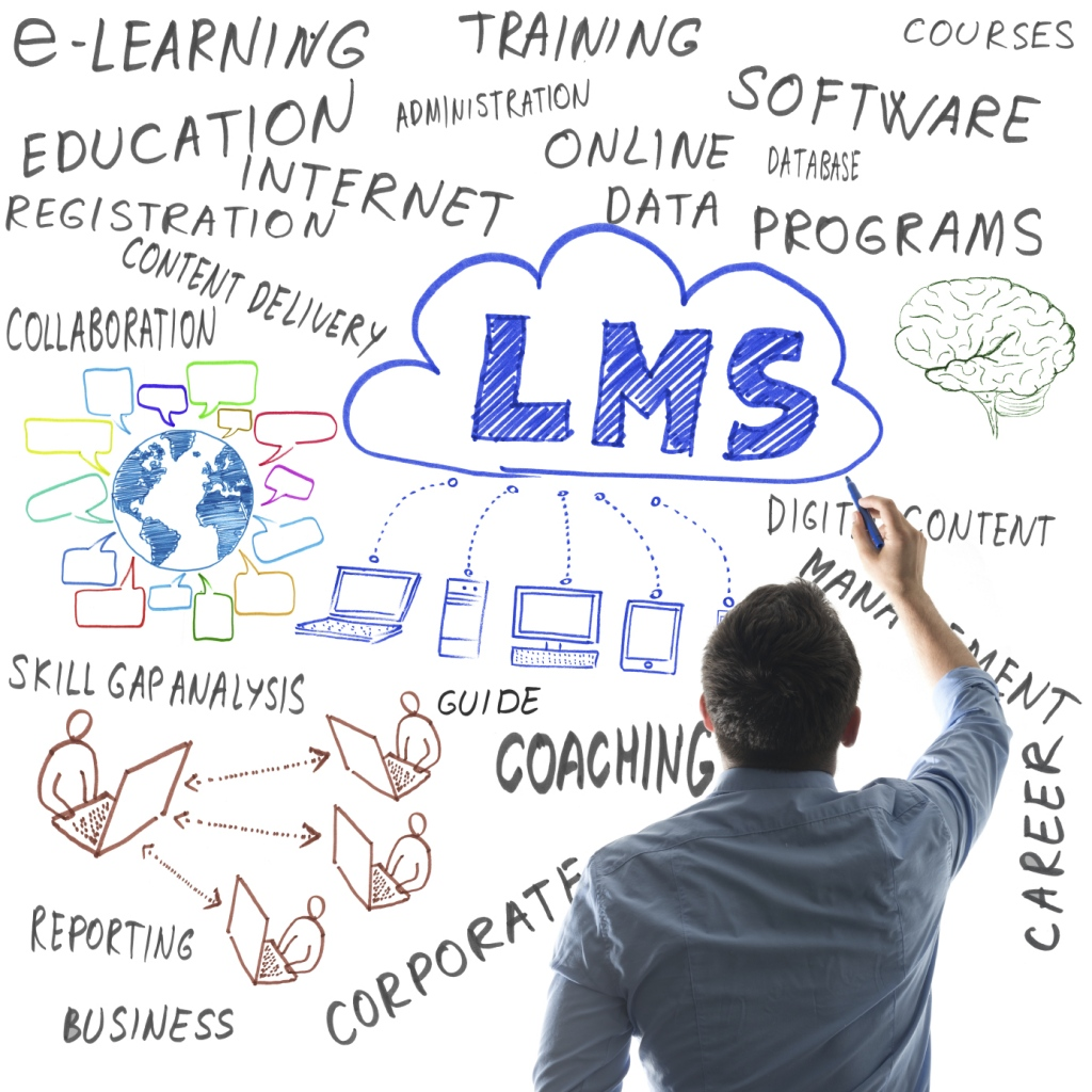 9 Prominent Attributes Of Learning Management System