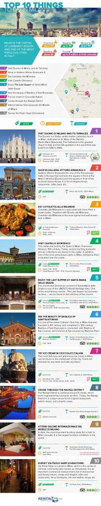 What To Do In Milan, Italy? [Infographics]