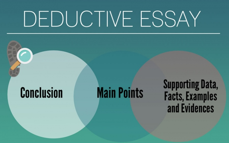 How To Write A Deductive Essay With Proper Format