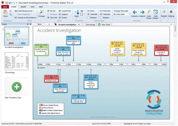 An Overview Of Timeline Maker Program