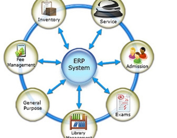 How ERP Software Helps College Management?