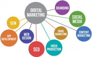 best digital marketing companies in India
