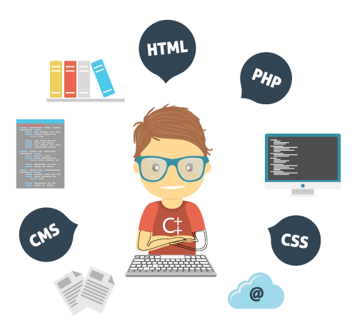 How To Hire Professional Web Development Experts