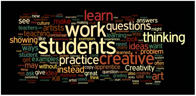 Ideas for Critical Thinking Assignments