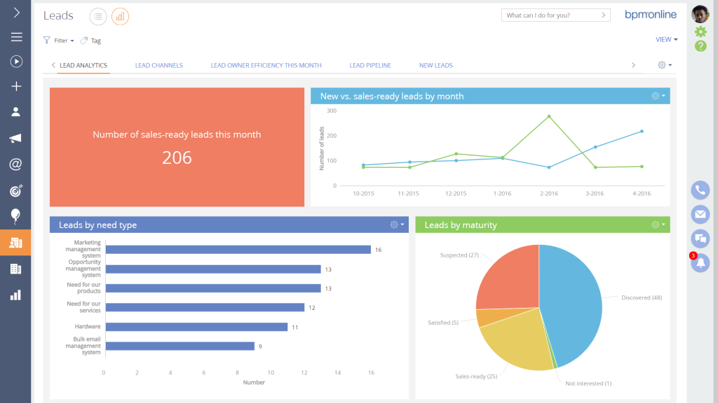 Why Does Your Company Need A CRM Marketing Tool?