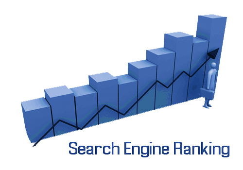 3 SEO Practices That Can KickStart Your Search Engine Rankings