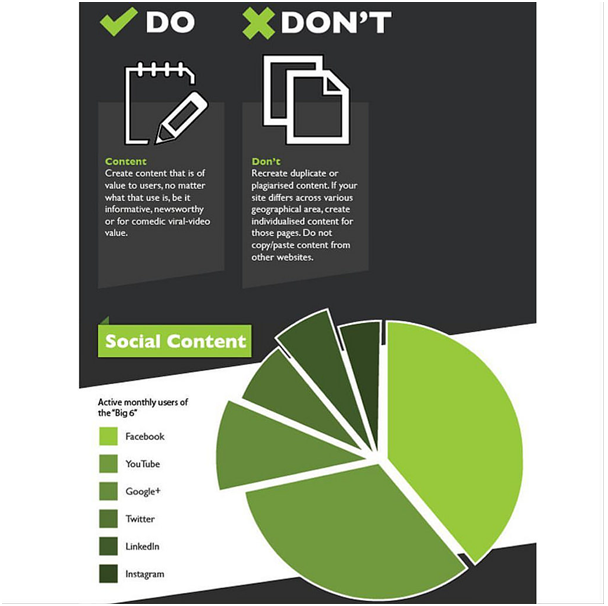 3 Vital Dos and Don'ts For SEO