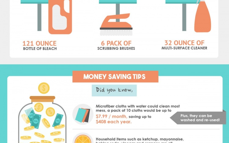 Interesting Facts About Cleaning You Didn't Know