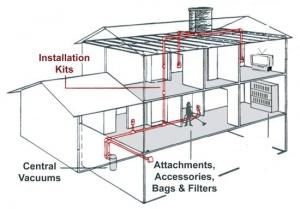 vacuum_house_plans