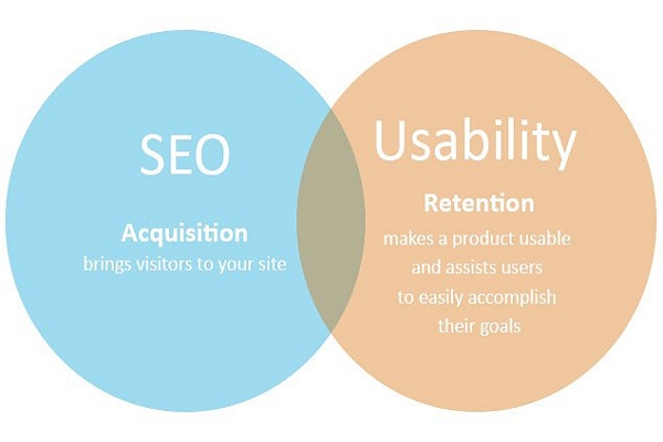 Improve SEO Tips by Improving Your Website's Usability