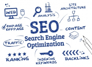 Is Search Engine Optimization (SEO) Is it significant for Every Business to grow